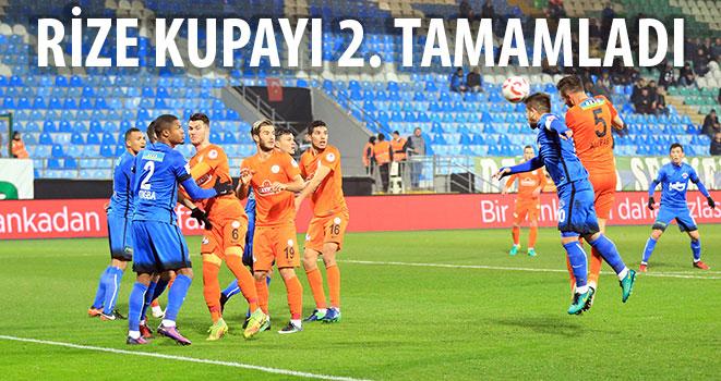 Rizespor Kupada Son Maçı Kaybetti