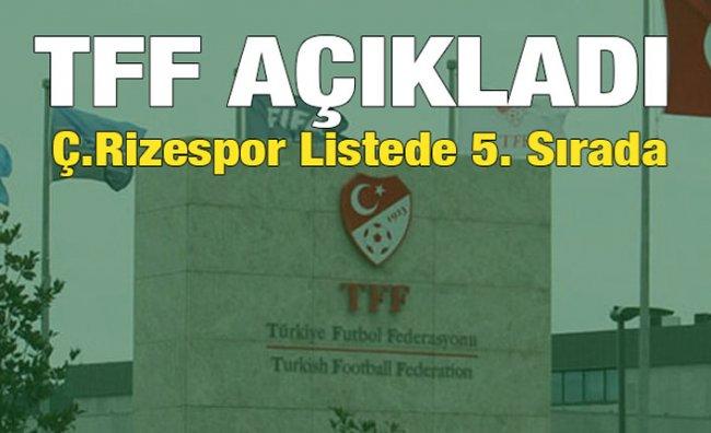 Süper Lig'deki Kulüplerin Harcama Limitleri Açıklandı