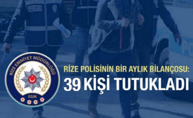 Rize'de Kasım Ayında 550 Şüpheli Gözaltına Alındı