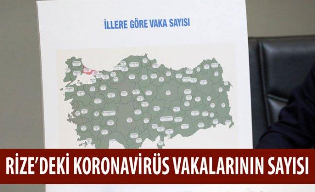 Rize'deki Koronavirüs Vaka ve Vefat Sayıları Açıklandı