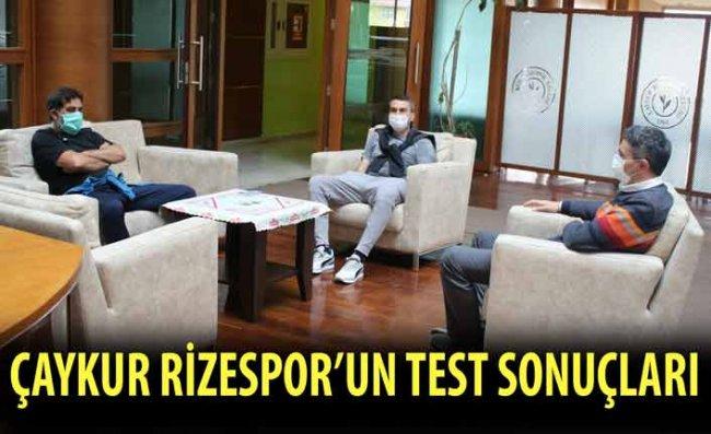Çaykur Rizespor'un Covid-19 Testleri Negatif Çıktı