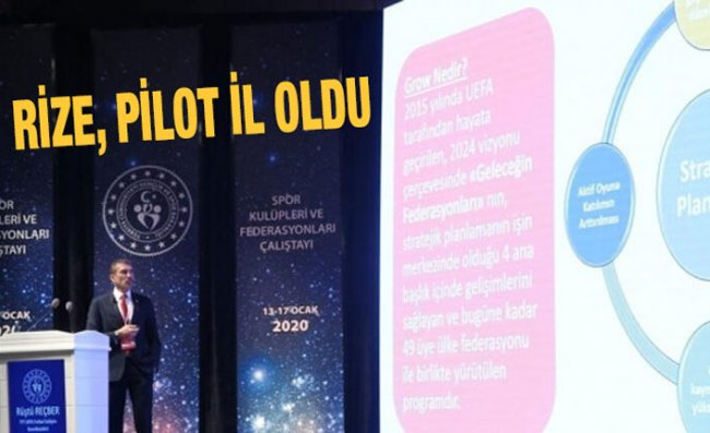 Rize, UEFA Projesinin Pilot İli Oldu