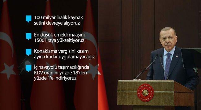Erdoğan, Ekonomik İstikrar Kalkanı Paketini Açıkladı